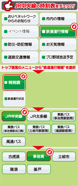 JR中央線の時刻表をチェック!